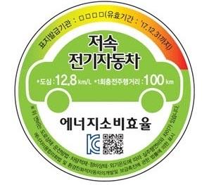 표지발급기관, 유효기간, 에너지소비효율