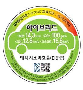 표지발급기관, 유효기간, 에너지소비효율(등급)