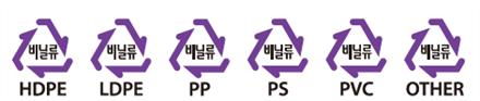 1회용 비닐봉투의 분리배출 대상을 나타낸 그림입니다. 비닐류중 HDPE, LDPE, PP, PS, PVC, OTHER은 분리배출이 가능합니다.
